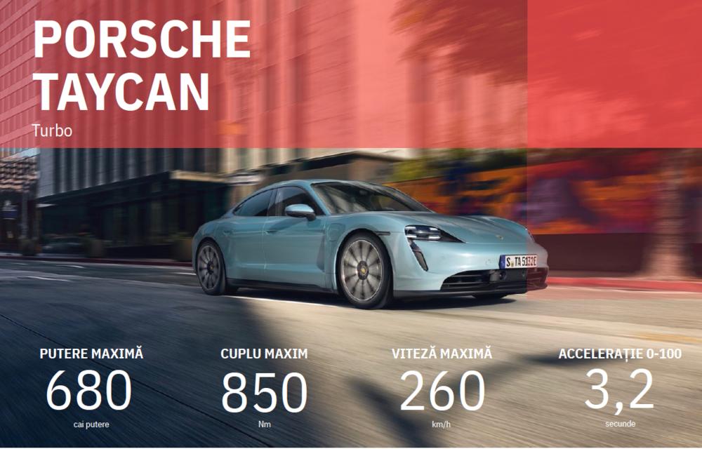 Facem cunoștință cu mașinile din #ElectricRomânia 2020: Porsche Taycan Turbo, cel mai puternic model din turul României cu 8 mașini electrice - Poza 28