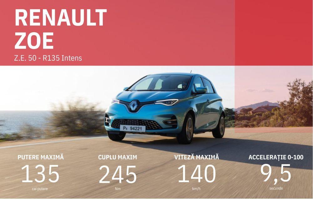 Facem cunoștință cu mașinile din #ElectricRomânia 2020: Renault Zoe - a doua generație a electricei franceze vine cu o baterie mai mare și cu un look chic - Poza 30