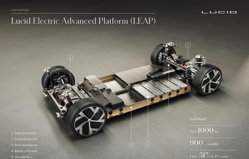Lucid Air va fi cel mai rapid sedan din lume: 9.9 secunde pentru sfertul de milă. Modelul electric va avea două motoare de 1.080 de cai putere - Poza 10