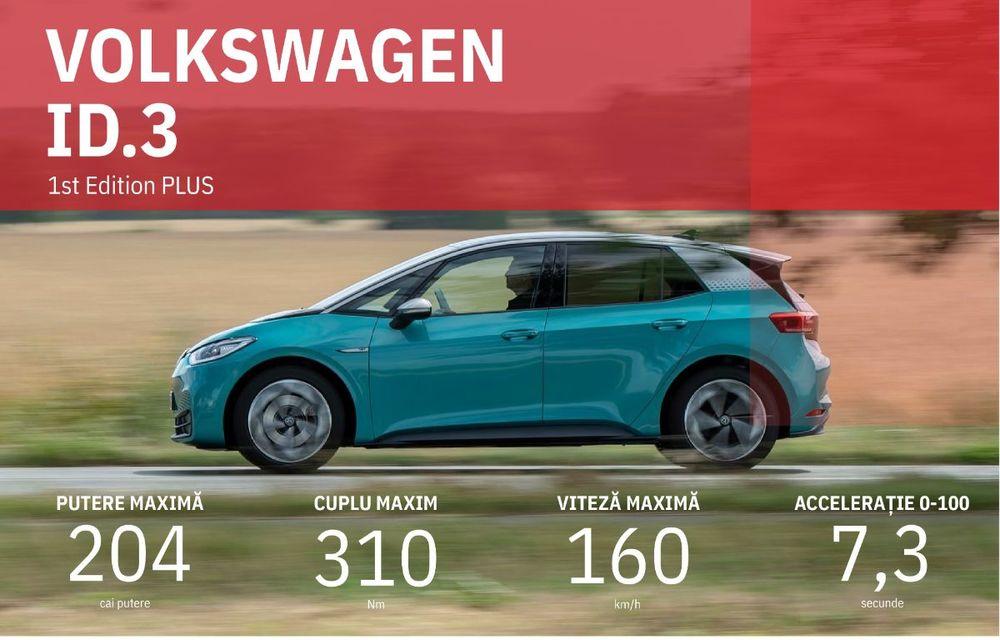 """Facem cunoștință cu mașinile din #ElectricRomânia 2020: Volkswagen ID.3 - vom avea alături de noi și """"Golf-ul electricelor"""" - Poza 27"""
