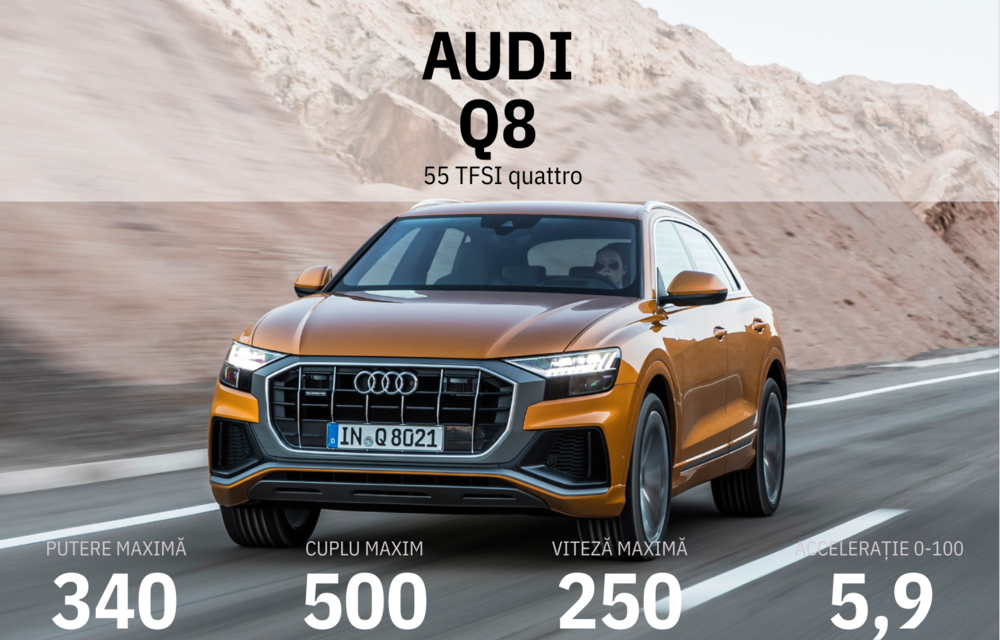 Mașinile din Romanian Roads Luxury Edition: Audi Q8, cel mai luxos SUV din gama constructorului de la Ingolstadt - Poza 18