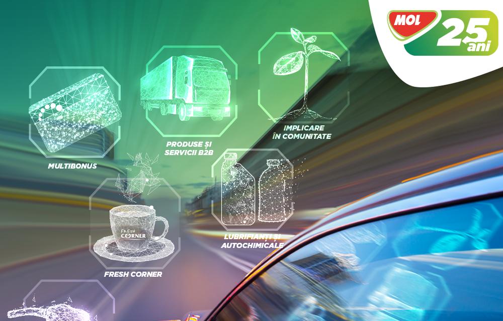 MOL România sărbătorește 25 de ani susținând Romanian Roads Luxury Edition 2020: carburant de calitate și servicii de spălătorie pentru mașinile premium-luxury din tur - Poza 8