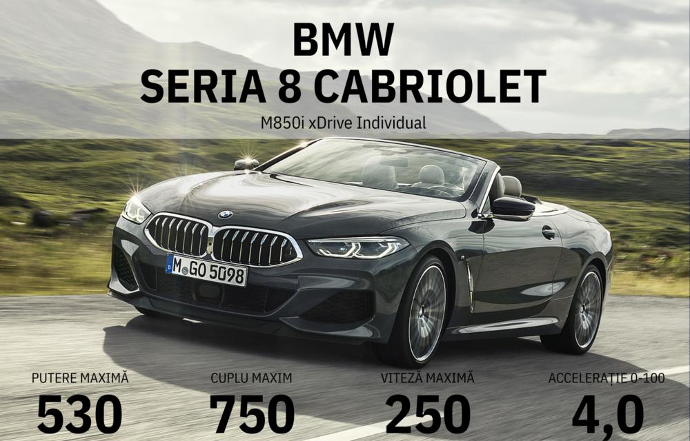 Mașinile din Romanian Roads Luxury Edition: BMW Seria 8 Cabriolet, vârful de gamă al nemților este reperul segmentului decapotabilelor de lux - Poza 9