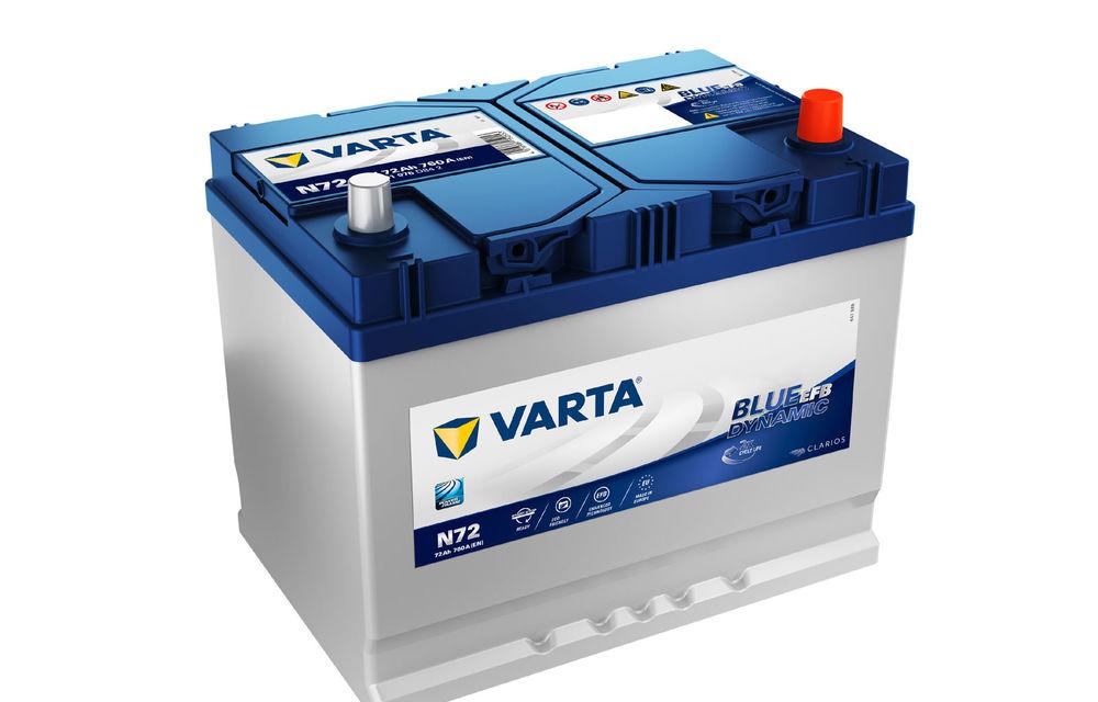 Romanian Roads Luxury Edition: VARTA, principalul furnizor de baterii pentru mașini, este partener în turul conacelor și restaurantelor de top din România - Poza 12
