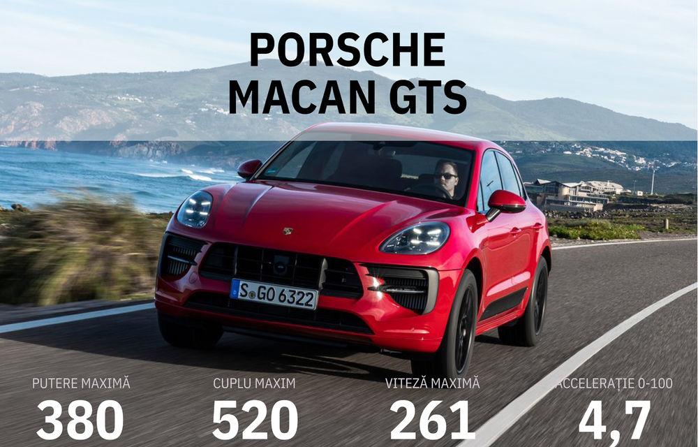 Mașinile din Romanian Roads Luxury Edition: Porsche Macan GTS, un SUV care capturează spiritul modelului 911 - Poza 21