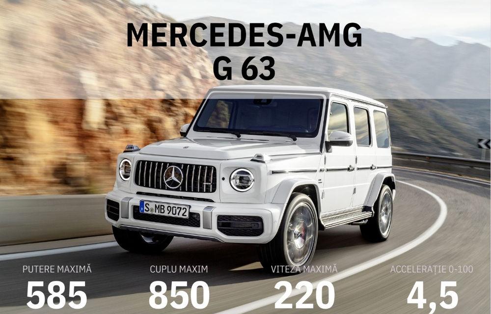 Mașinile din Romanian Roads Luxury Edition: Mercedes-AMG G63, performanțe de model sport într-un pachet complet de off-road - Poza 34