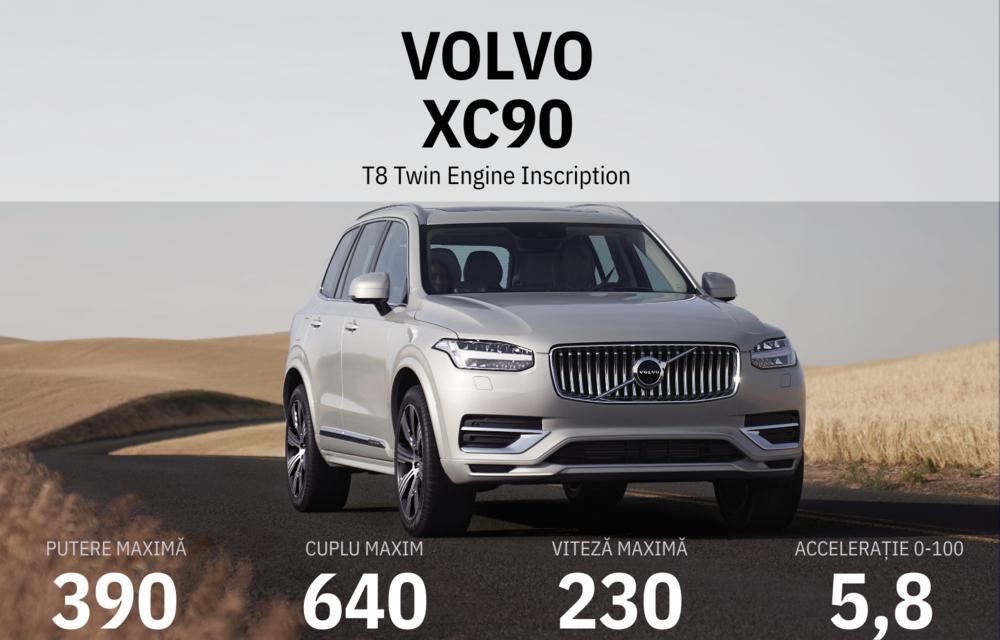 Mașinile din Romanian Roads Luxury Edition: Volvo XC90 T8 Inscription, vârful de gamă din oferta constructorului suedez - Poza 30