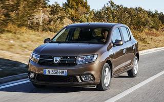 Dacia Sandero, cea mai înmatriculată mașină în Spania în luna octombrie: hatchback-ul de la Mioveni a surclasat Seat Arona și Leon