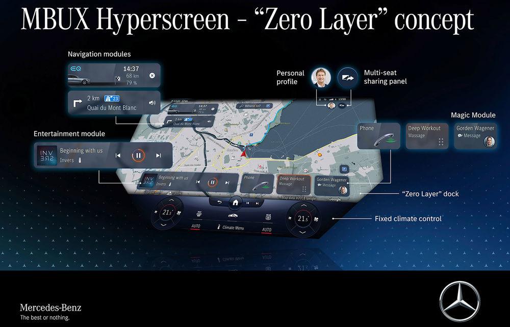Detalii noi despre MBUX Hyperscreen, sistemul multimedia care va putea să facă pe ghidul în oraș - Poza 3