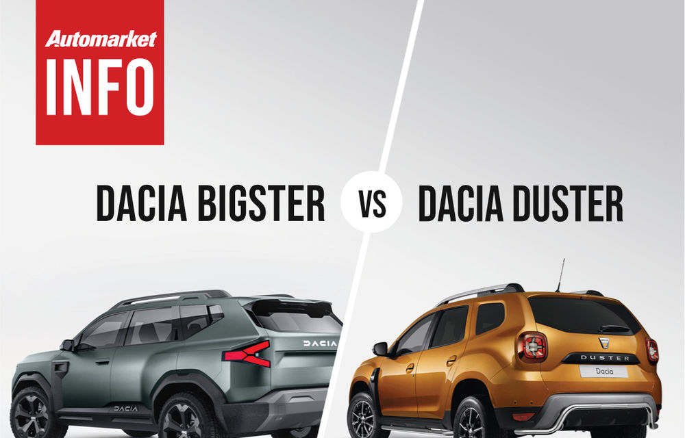 AUTOMARKET INFO: Comparație între Dacia Bigster și Dacia Duster - Poza 4