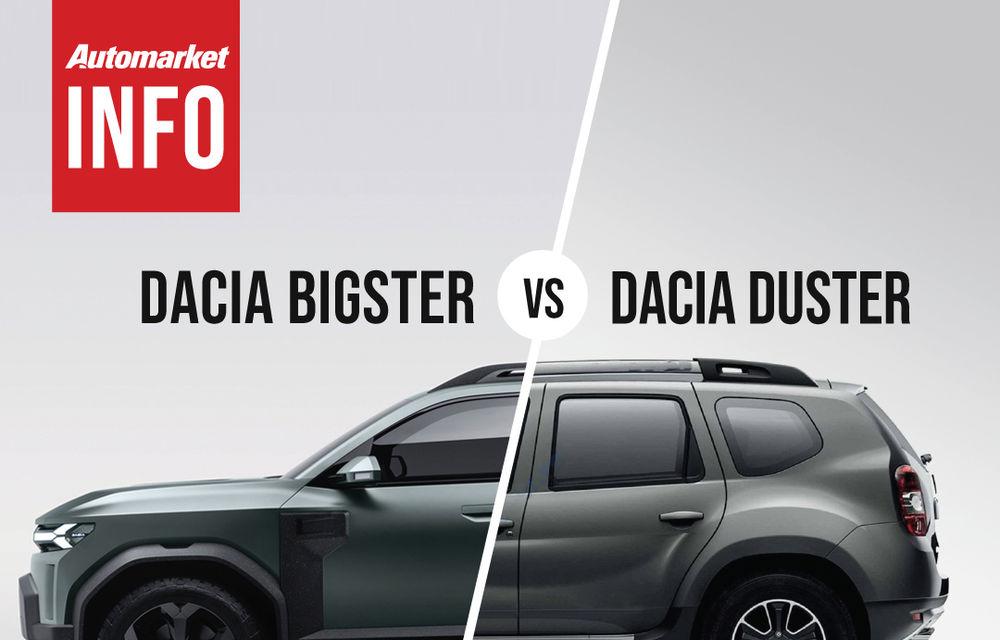 AUTOMARKET INFO: Comparație între Dacia Bigster și Dacia Duster - Poza 3