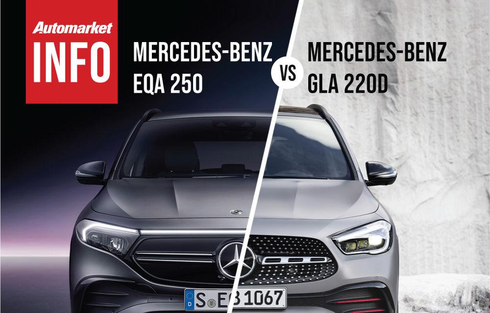 AUTOMARKET INFO: Comparație între Mercedes-Benz EQA și Mercedes-Benz GLA - Poza 4