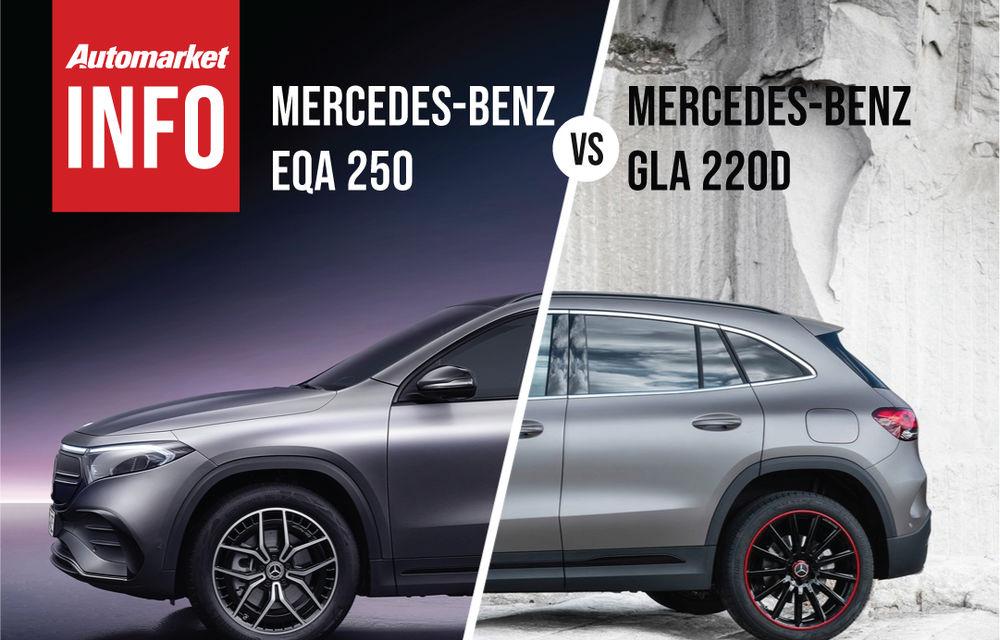 AUTOMARKET INFO: Comparație între Mercedes-Benz EQA și Mercedes-Benz GLA - Poza 2