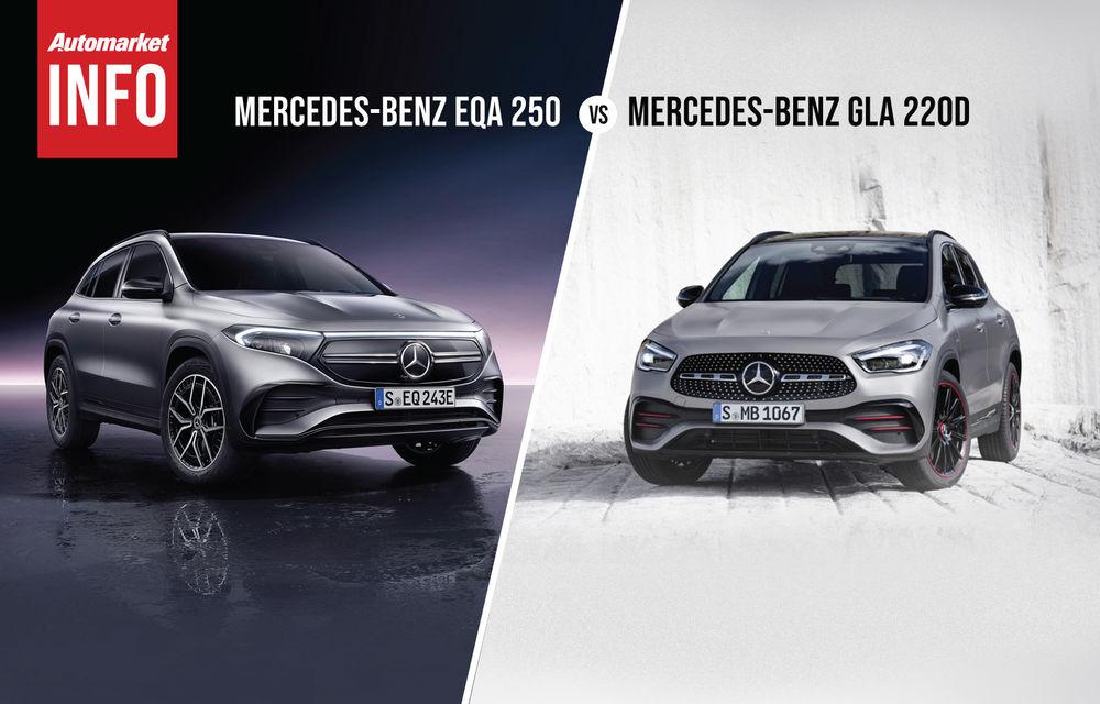 AUTOMARKET INFO: Comparație între Mercedes-Benz EQA și Mercedes-Benz GLA - Poza 1