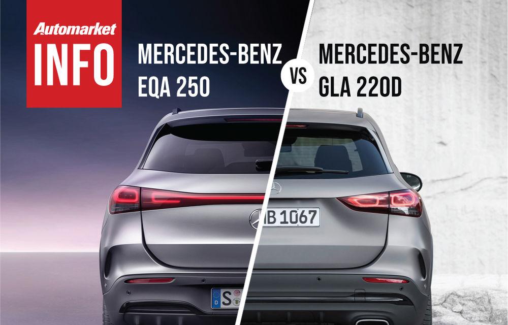AUTOMARKET INFO: Comparație între Mercedes-Benz EQA și Mercedes-Benz GLA - Poza 6