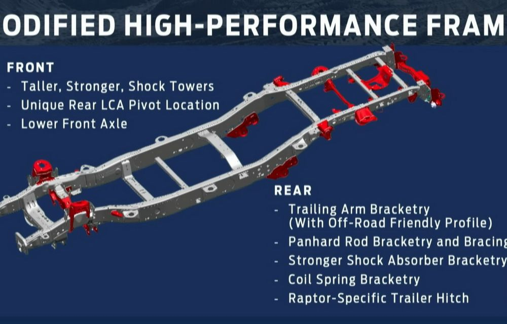 Acesta este noul Ford F-150 Raptor, cea mai puternică versiune a pick-up-ului american - Poza 5