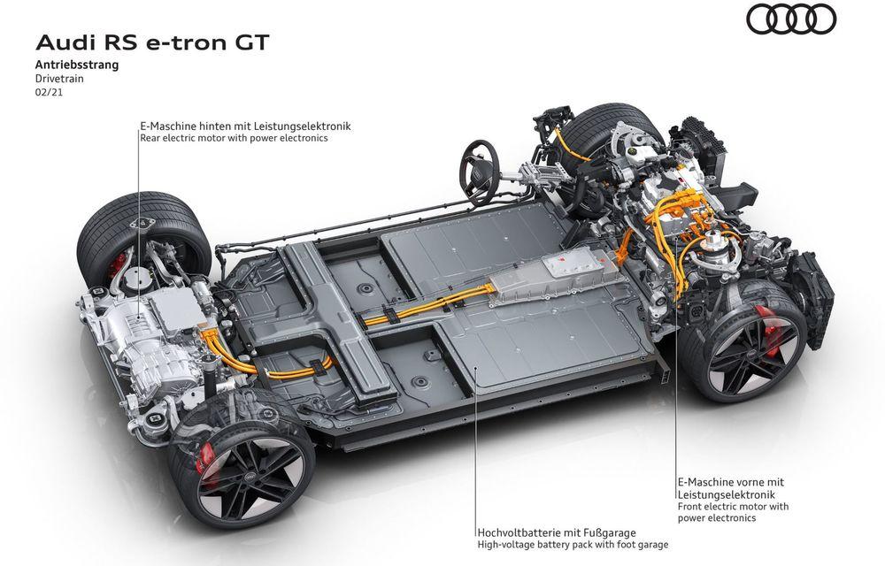OFICIAL: Acesta este noul Audi e-tron GT, un supercar electric, frate cu Porsche Taycan - Poza 57