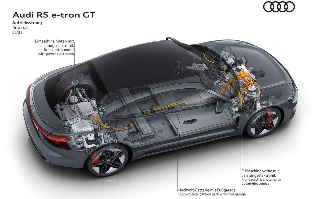 OFICIAL: Acesta este noul Audi e-tron GT, un supercar electric, frate cu Porsche Taycan - Poza 58