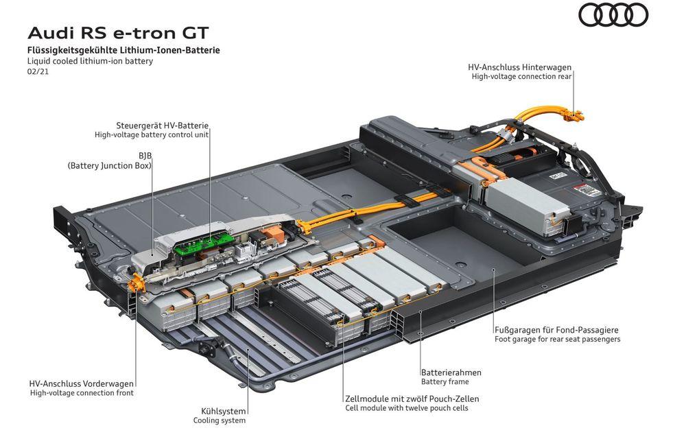 OFICIAL: Acesta este noul Audi e-tron GT, un supercar electric, frate cu Porsche Taycan - Poza 56