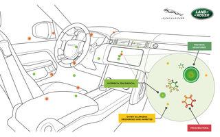 Jaguar Land Rover va lansa un purificator de aer pentru habitaclu, capabil să combată virusurile
