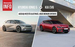 AUTOMARKET INFO: Comparație între electricele Ioniq 5 și Kia EV6