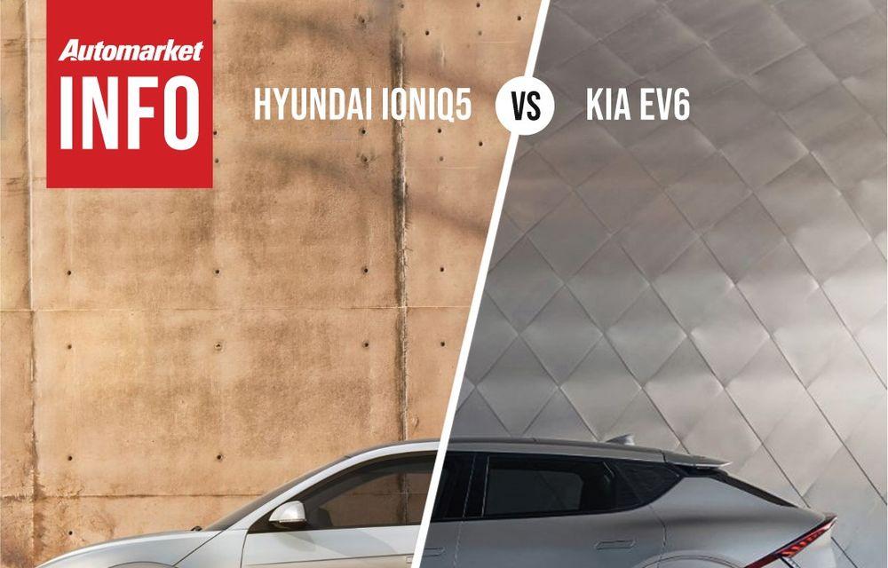 AUTOMARKET INFO: Comparație între electricele Ioniq 5 și Kia EV6 - Poza 2