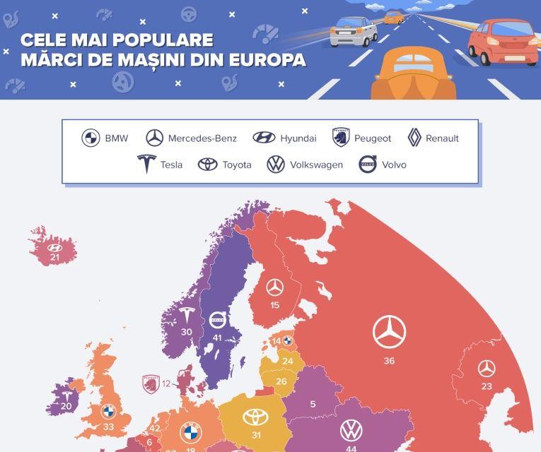 BMW este cea mai căutată marcă auto pe internet, inclusiv în România. Cum arată restul topului - Poza 2