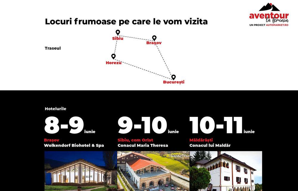 """Automarket prezintă """"Aventour la feminin"""" by Textar: un tur cu 4 mașini proaspăt lansate în România, dedicat femeilor - Poza 13"""