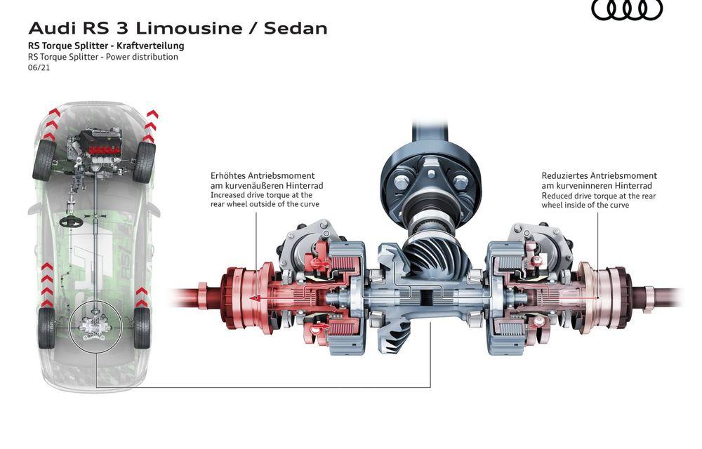Primele imagini cu noul Audi RS3: motor de 400 de cai și o setare specială pentru drifturi - Poza 32