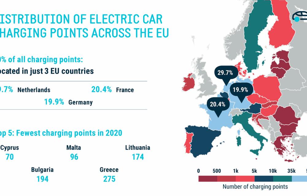 """Industria auto avertizează: """"Europa riscă o divizare din cauza lipsei stațiilor de încărcare în majoritatea țărilor"""" - Poza 2"""