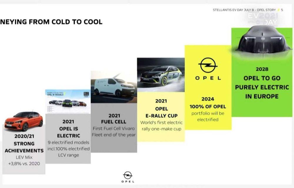 Opel, marcă 100% electrică în Europa până în 2028. Germanii revin în China doar cu modele electrice - Poza 3