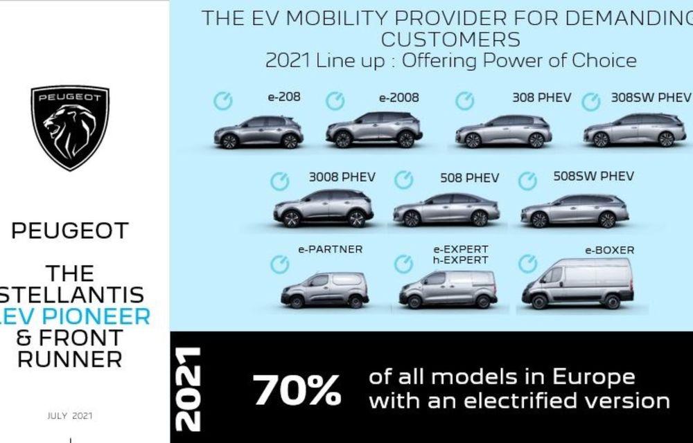 Gama Peugeot va fi electrificată în proporție de 70% anul acesta, urmând să ajungă la 100% în 2025 - Poza 2