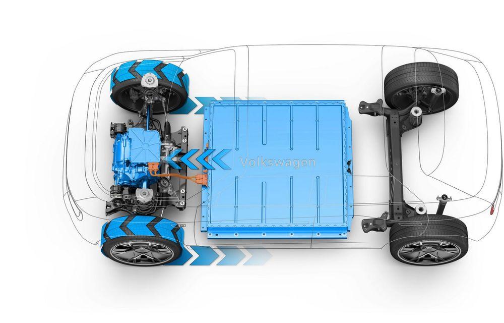 Volkswagen ID.Life anunță un SUV electric cu preț de 20.000 de euro - Poza 20