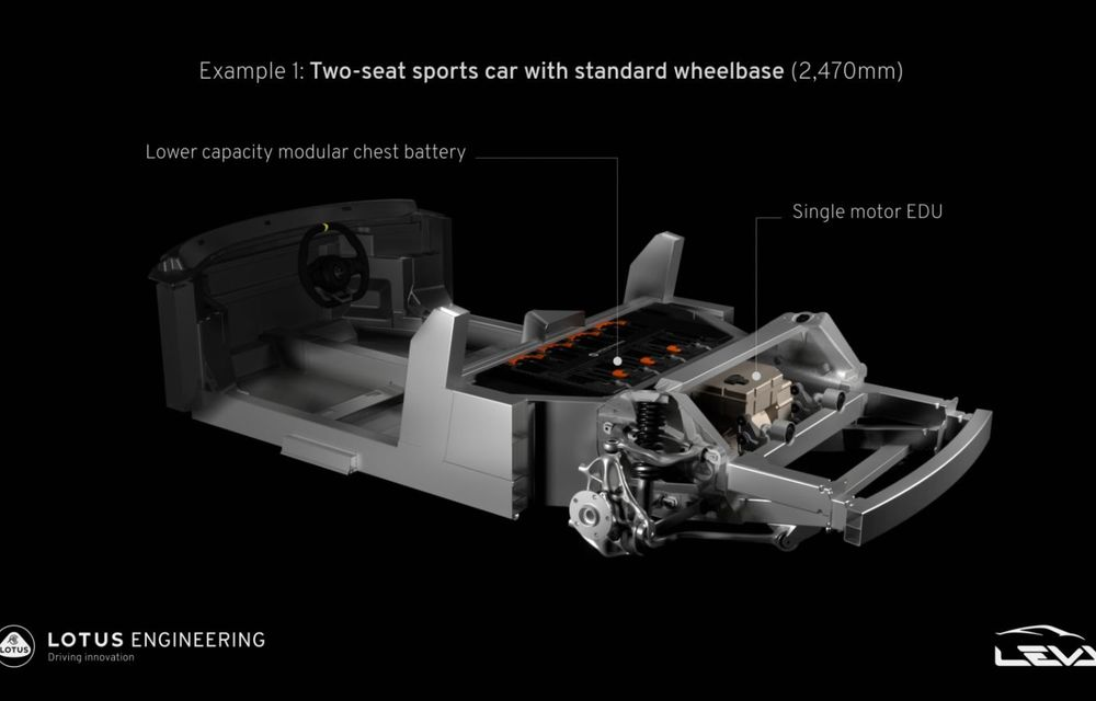 Lotus prezintă noua platformă electrică E-Sports: poate suporta până la 884 de cai putere - Poza 2