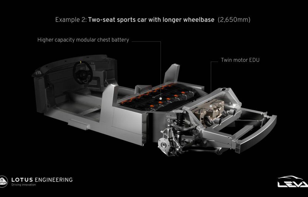 Lotus prezintă noua platformă electrică E-Sports: poate suporta până la 884 de cai putere - Poza 3