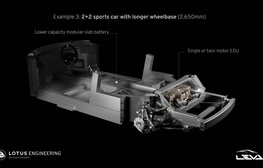 Lotus prezintă noua platformă electrică E-Sports: poate suporta până la 884 de cai putere - Poza 4