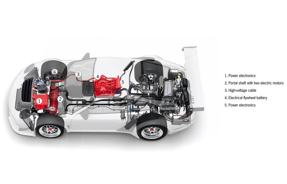 Porsche infirmă posibilitatea unor versiuni hibride ale lui 911 şi Macan - Poza 2