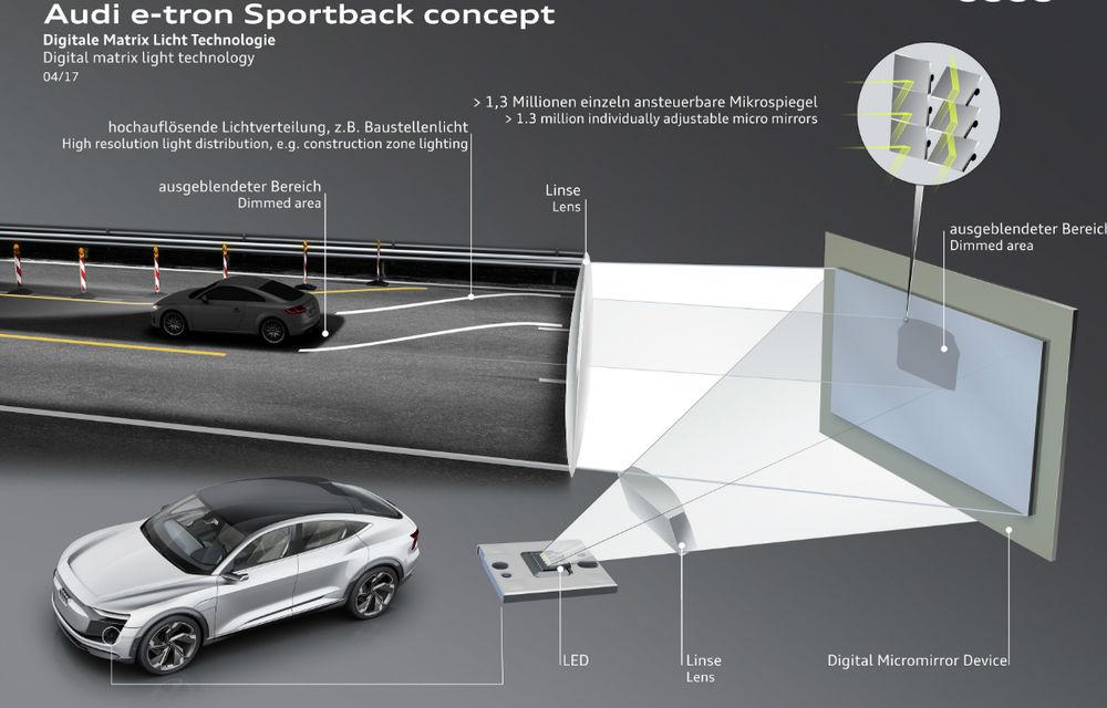 Audi e-tron Sportback va fi al doilea model electric al germanilor: vine în 2019 și păstrează numele conceptului - Poza 2